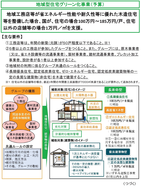 地域型グリーン化事業